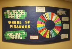 Wheel of Fortune / Wheel of Finances Financial Awareness Bulletin Board #ra #bulletinboard - the wheel had data on costs of college, groceries, rent, etc.