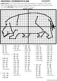 Graphing Picture of Hippo