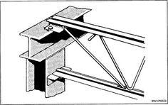 steel bar joist - Google Search