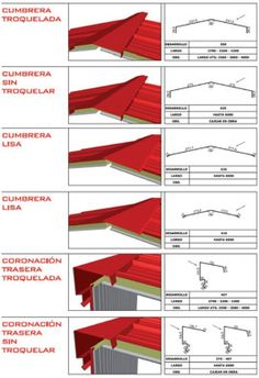 instalacion panel sandwich cubiertas fachada imitacion teja cubiertas sandwich cubiertas metalicas cubierta de chapa en barcelona badalona sabadell Metal Garage Buildings, Steel Structure Buildings, Metal Garages, Roof Structure, Steel Roof Panels, Metal Roof, Painel Sandwich, Roof Truss Design, Types Of Roofing Materials