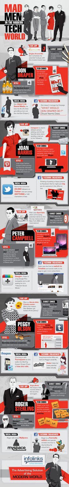 [Info Graphic] #MadMen in the modern tech world!
