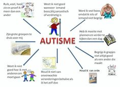 Autism actions administration, Signs & Symptoms and Early treatment help expertise for young parents Social Work, Social Skills, Is My Child Autistic, Einstein, Coaching, Special Educational Needs, Special Kids, Autism Spectrum Disorder, Aspergers