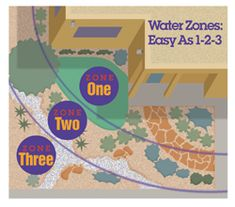 But water conservation doesn't mean that you can't enjoy gardening. Water use zones allow you to focus water use where it is most beneficial for the beauty of your home's outdoor living environment. Learn more about Water Zones at our blog ....