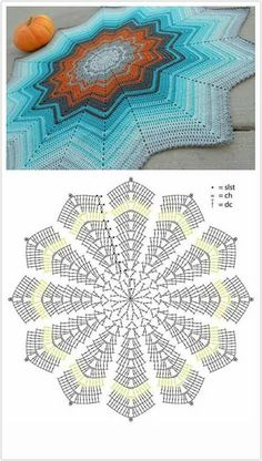 Today we have one more very special crochet project for you and one more crochet tutorial for this amazing doily. Crochet doilies are just wonderful for adding a Th Ripple crochet mandala in many colors Crochet Rug Patterns, Crochet Mandala Pattern, Crochet Circles, Crochet Stitches, Pattern Flower, Crochet Borders, Crochet Afghans, Cross Stitches, Crochet Star Blanket