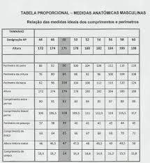 Resultado de imagem para tabela de medidas masculina internacional
