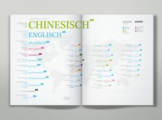 encyclopedia-infographics-editorial-designs