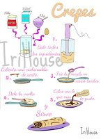 IriHouse: Dibu-Recetas Food Drawing, Churros, Great Recipes, Healthy Life, Food And Drink, Cooking, Desserts, Photograph, Cupcakes