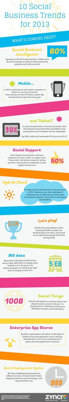 10 Social Business trends for 2013 #infographic #social #socialmedia