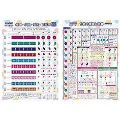 Amazon | 2枚セット LearnEASY 平面図形 & 立体図形バイリンガルポスター 1枚でわかる!算数ポスター | すうじ・図形・計算 | おもちゃ Periodic Table, Diagram, Bullet Journal, Kids, Baby, Inspiration, Young Children, Biblical Inspiration, Periodic Table Chart