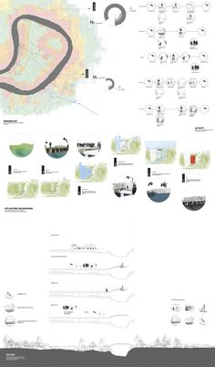 "Site Analysis : Bangkrajao Project Hostel, Proposal for Bangkrajao, ""Revival"" by K.Credit: Ornnicha Duriyaprapan studio"