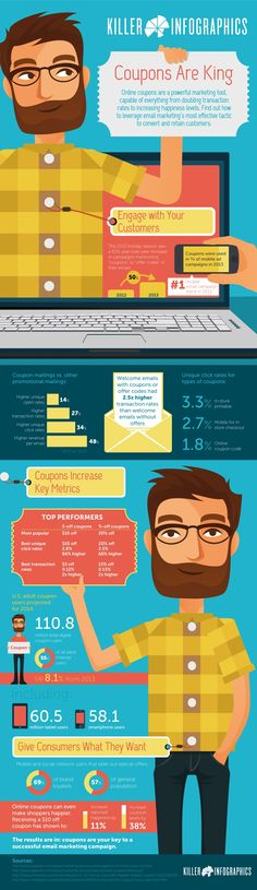 Coupons are kings killer - infographics