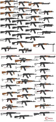 AK Pattern Firearms