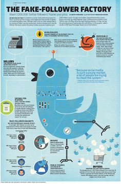 #Twitter: The fake-follower factory - #SocialMedia #Infographic