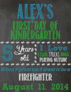 First Birthday Digital Chalkboard - Milestone Chalkboard Sign ...