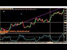 free download Forex harmonic trading How to Use Harmonic