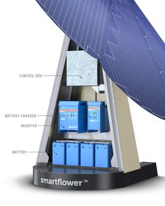 smartflower POP+     	Clean solar power even after the sun goes down   	Sophisticated technology and intelligent design: weatherproof, high-yielding and long-lasting   	Available in two versions - one with 4.6kWh of battery storage capacity, and the other with 13.8kWh of storage capacity   	Back-up system for power cuts