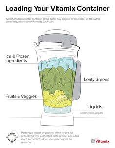 Find Vitamix Recipes on Vitamix.com - How to create a green smoothie recipe…