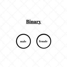 Identity, Gender, Personal Identity, Music Genre