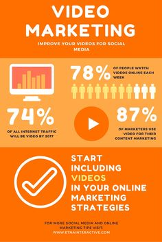 As video presence begins to grow on social media, it is important to start rethinking online marketing strategies for your business. Get ahead of the game and start integrating video into your marketing plans today! Learn more about how to improve your videos for social media here: https://goo.gl/PoU22r