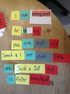 Focus on CHILDREN & BEGINNERS - Verb TO HAVE - TO BE Sentence Forming GAME
