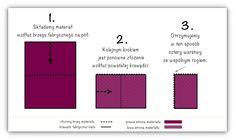 spódnica z koła szycie Bar Chart, Bar Graphs