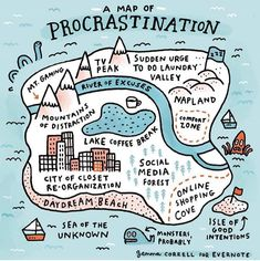 A Map of Procrastination ~ Evernote. Evernote, Funny Quotes, Funny Memes, Hilarious, Jokes, Phd Comics, Comics Toons, Best Of Intentions, How To Stop Procrastinating
