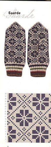 "Photo from album ""Варежки ))) схемы"" on Yandex. Crochet Mittens Free Pattern, Fair Isle Knitting Patterns, Knit Mittens, Knitting Charts, Knitted Gloves, Knitting Stitches, Knit Crochet, Wrist Warmers, Wall Photos"