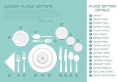 Πώς θα στρώσετε το πιο εντυπωσιακό γιορτινό τραπέζι -idiva.gr