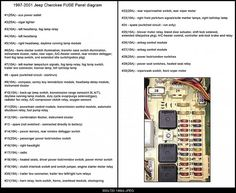 97 jeep cherokee sport fuse diagram wiring diagram post 2003 Jeep Grand Cherokee Wiring Diagram