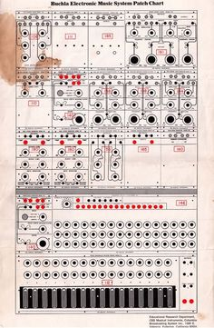 Buchla synth | Tumblr