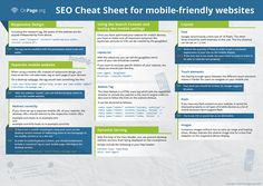 SEO Cheat Sheet for mobile-friendly websites
