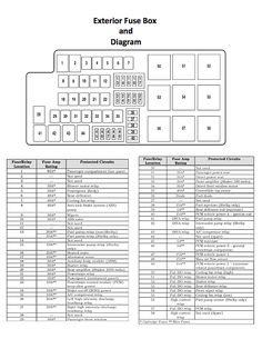2002 ford ranger fuse diagram fuse panel and power distribution rh pinterest com