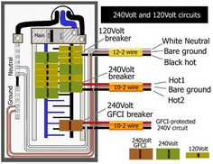 Color code for residential wire/ how to match wire size and circuit breaker. 12 Volt Wiring: Wire Gauge to Amps . 12 Volt Wiring Gauge Requirements at specific Home Electrical Wiring, Electrical Projects, Electrical Engineering, Ac Wiring, Electrical Layout, Electrical Components, Residential Wiring, Outlet Wiring, Breaker Box