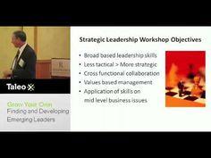 An Integrated Approach to Personal and Organizational Development - http://LIFEWAYSVILLAGE.COM/personal-development/an-integrated-approach-to-personal-and-organizational-development/