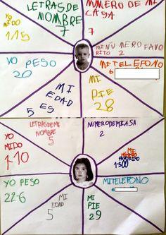 Math Bingo, Math Vocabulary, Preschool Math, Math Activities, Autobiography Project, Grow Together, Classroom Management, Teaching, Education