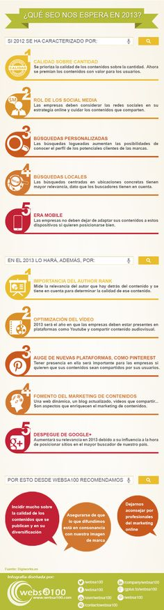 Qué SEO nos espera para 2013 #infografia #infographic #seo   TICs y Formación