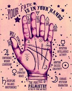 Tattoos Discover The Aries Witch the practice of Palmistry - palm reading - Intuition -magick - Wicca - pagan - witchcraft Book Of Shadows Tarot Cards Divination Cards Magick Mystic Witchcraft Symbols Witch Symbols Wiccan Art Occult Art Book Of Shadows, Magick, Mystic, Art Prints, Wiccan Art, Witchcraft Symbols, Witch Symbols, Occult Art, Occult Symbols