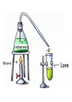 Brave=勇気 Interest=関心 Love=愛  勇気は関心を沸き立たせ、愛を生み出す