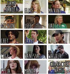 CAMP TAKOTA. Elise. Maxine. Allison. Jeff. Sally. Chet. Jared. Eli. Kyle. Vanessa. Walker. Celia. Manda.