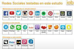 Ya somos más de 15 millones de usuarios de redes sociales en España, según #IABEstudioRRSS