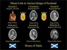 Direct Link to Ancient Kings of Scotland