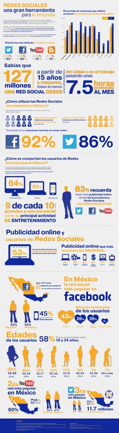 Redes Sociales: una gran herramienta para la empresa #infografia #infographic #socialmedia