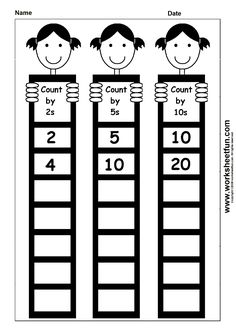 Skip Counting by 2, 5 and 10