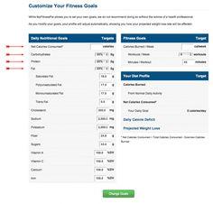 Calculating & Tracking Macros - IIFYM - @Corina Nielsen-Thomas