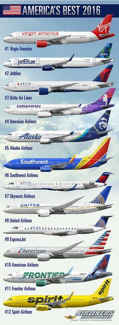 2016 Best Domestic Airlines
