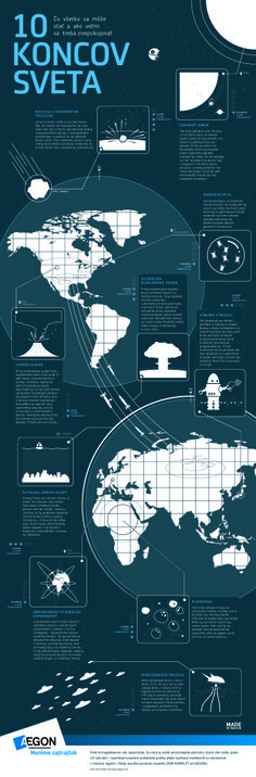 Aegon infografika