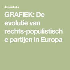 GRAFIEK: De evolutie van rechts-populistische partijen in Europa
