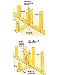 framing a corner framing basics drywall installation repair tips diy