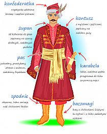 Detailed descriptions (in Polish) of the most iconic Polish costumes - traditional nobleman
