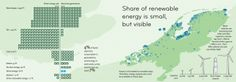 Link to infographic: 'Share of renewable energy in the Netherlands'